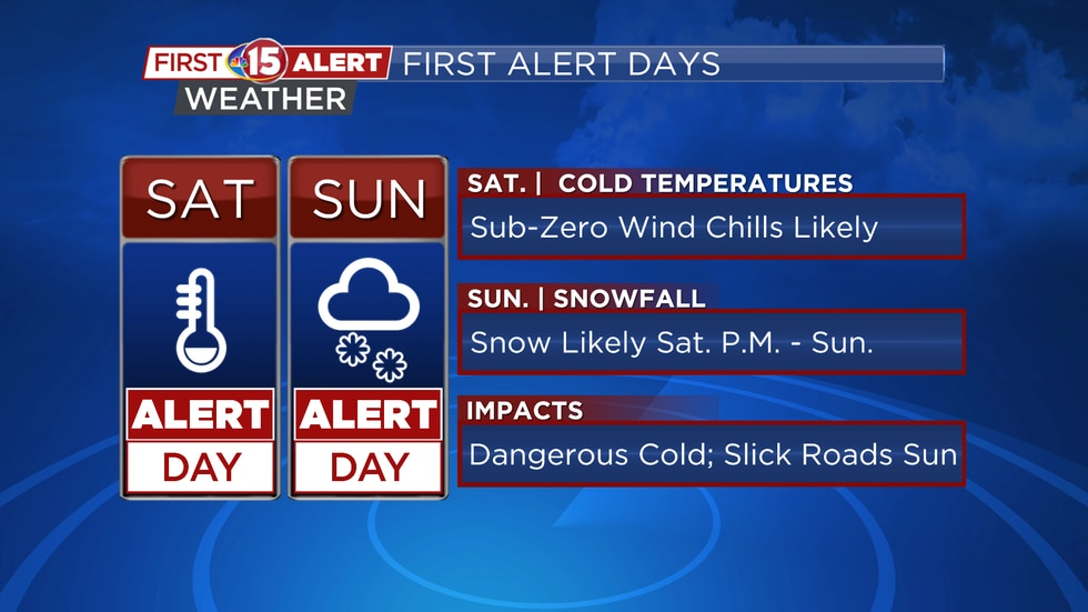 Cold temperatures, below zero wind chills, and accumulating snow during the weekend have led to...