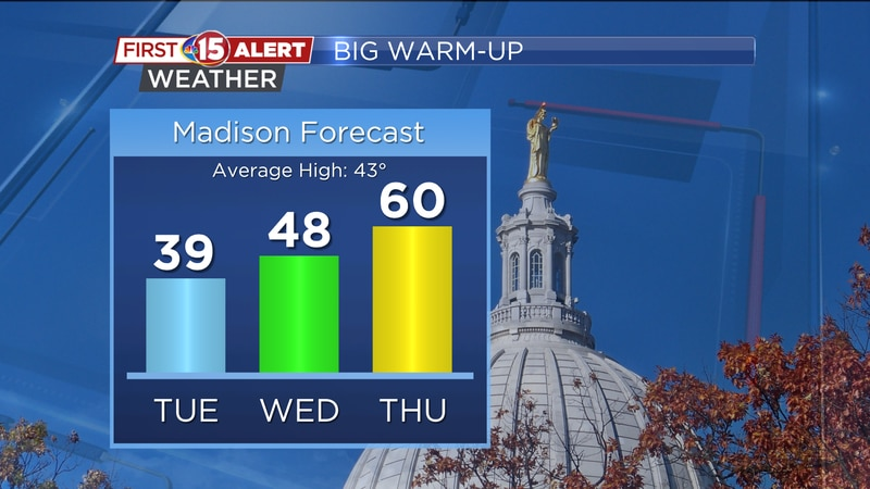 BIG Warm-Up - 3 Day Temperature Trend