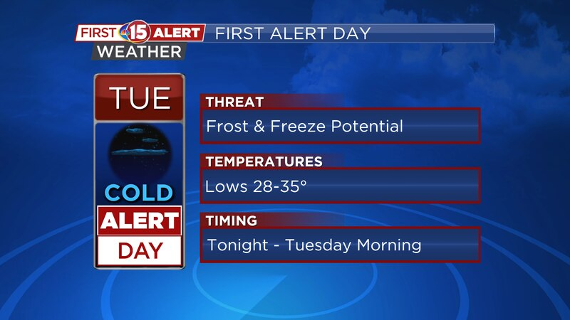 Widespread frost is expected early Tuesday as lows dip into the upper 20s and lower 30s for...