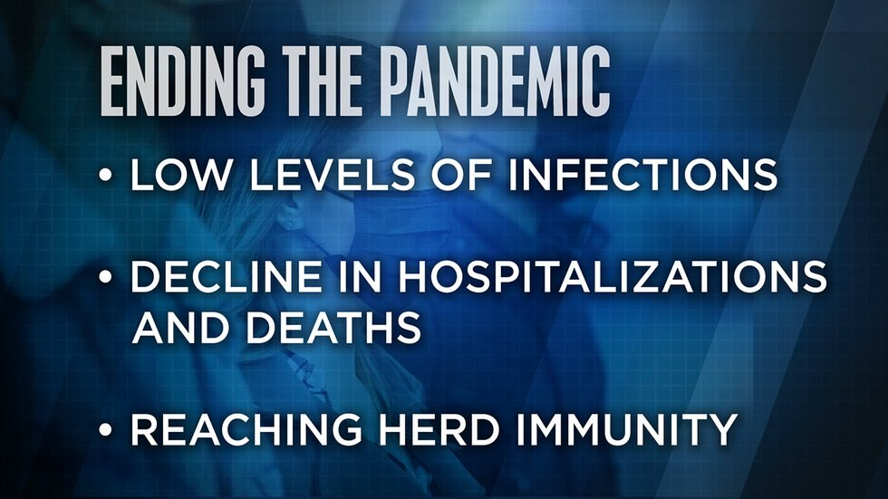 Ending the pandemic