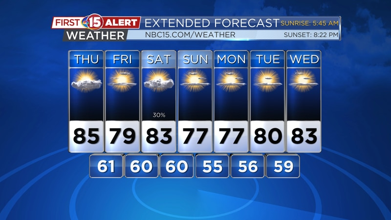 More pleasant conditions will move back into the state by tomorrow. The only chance of rain...