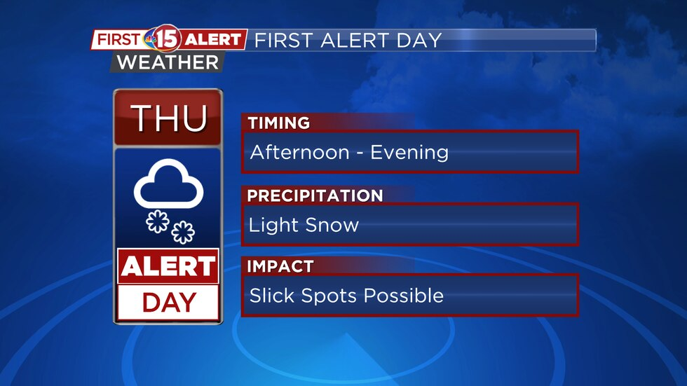 Accumulating snowfall will impact your afternoon of evening commute on Thursday. Slippery...