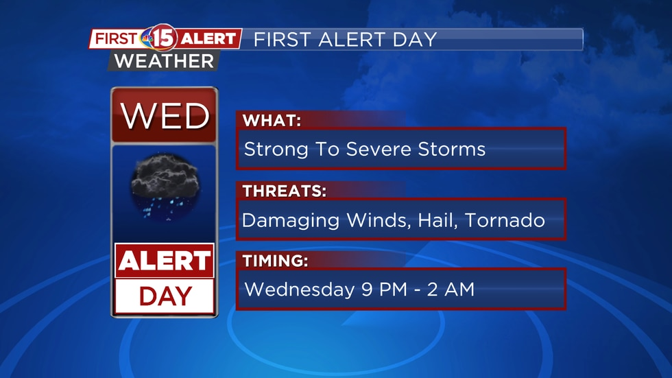 First Alert Day continues for Wednesday night. Strong and severe storms are expected.