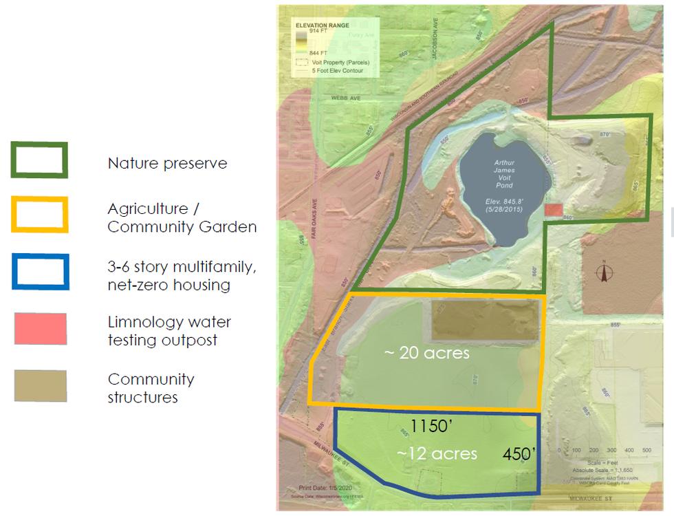 Save The Farm land use proposal