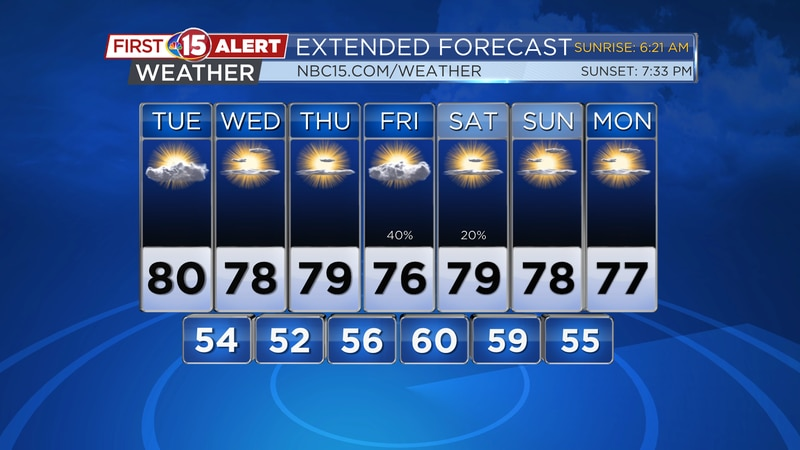 Pleasant weather will continue for most of the rest of the week.