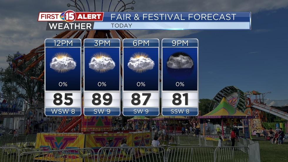 Sunday's Fair & Festival Forecast