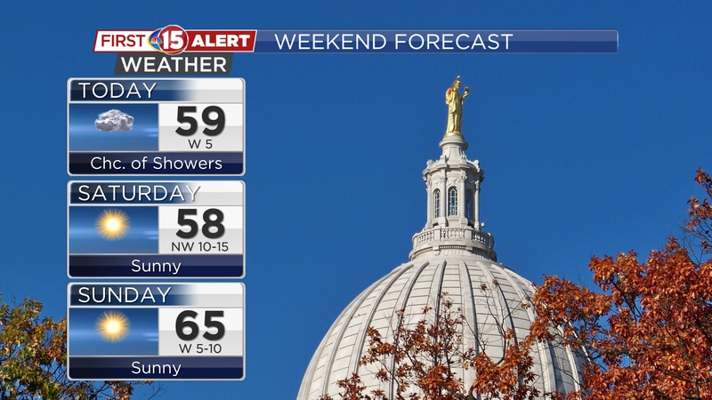 Sunny and breezy conditions Saturday, sunny and milder Sunday.