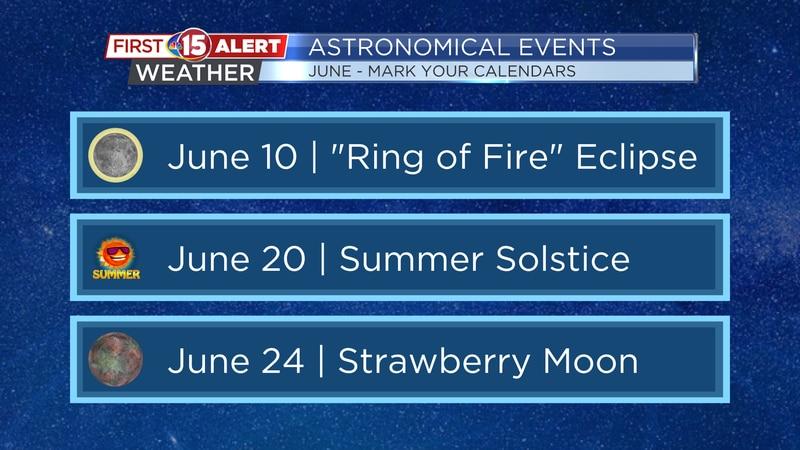 Astronomical Events - June