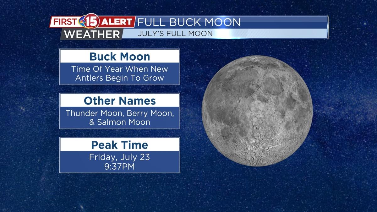 Full Buck Moon - July's Full Moon