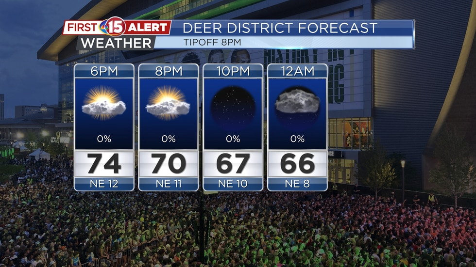 Deer District Forecast - Tuesday
