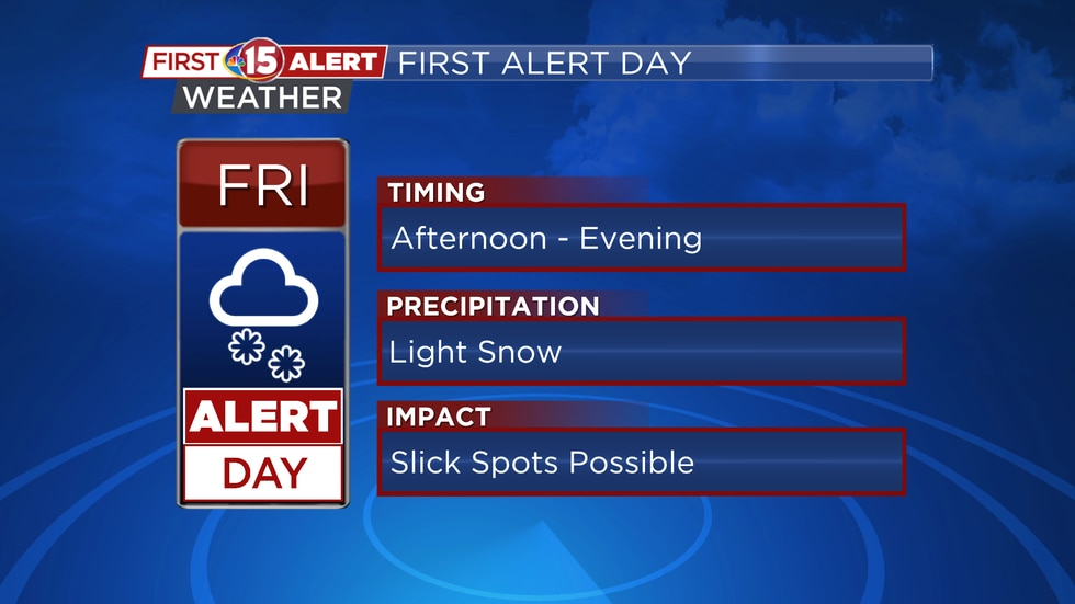 NBC15 meteorologists have declared Friday a First Alert Weather Day. 1 to 2 inches of...