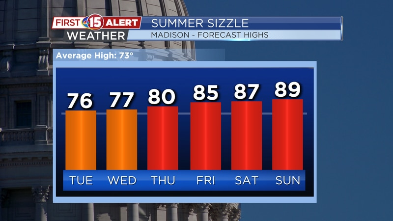 Summer Sizzle Coming  - Madison's Forecast Highs