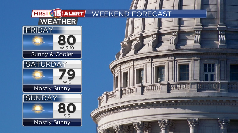 Highs stay near 80°F through this weekend!