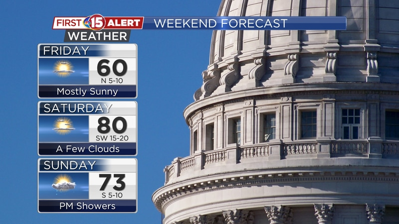 Highs in southern Wisconsin will jump from the 60s into the upper 70s - near 80 by Saturday!