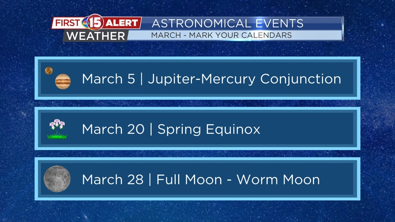 Astronomical Events - March