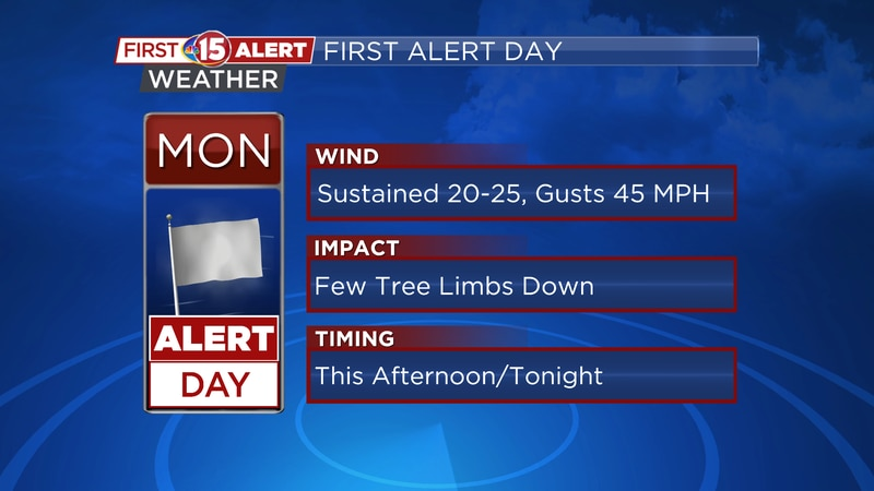NBC15 meteorologists has declared a today a First Alert Weather Day. Winds will be sustained at...