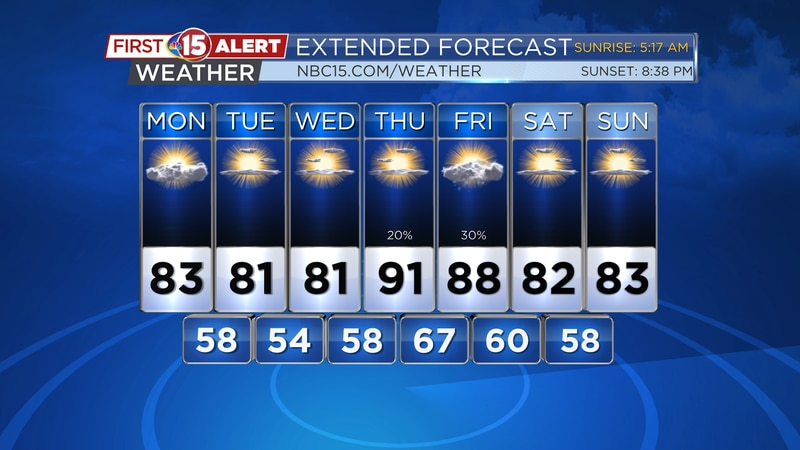 Lower humidity levels are expected this week. High temperatures will mostly be in the 80s.