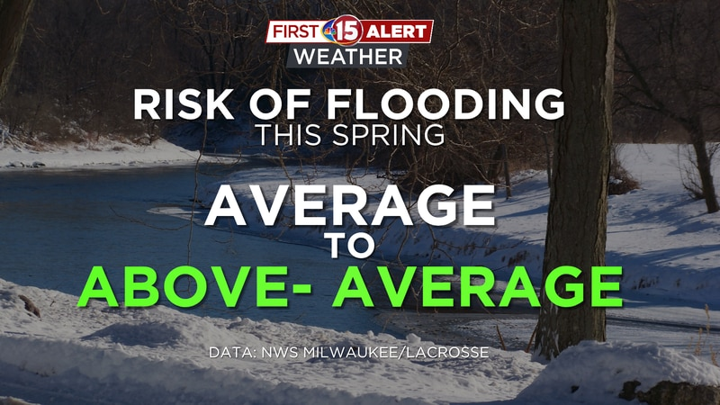 The National Weather Service says there's an average to above-average risk of flooding in the...