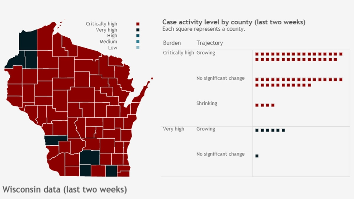 """Wisconsin introduces new """"Critically High"""" case activity category and all but seven counties..."""