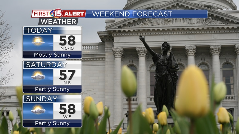 Milder temperatures and light winds are anticipated through the weekend.