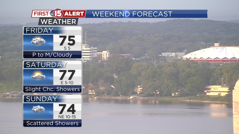 A few scattered showers are expected during the weekend with better chances on Sunday rather...