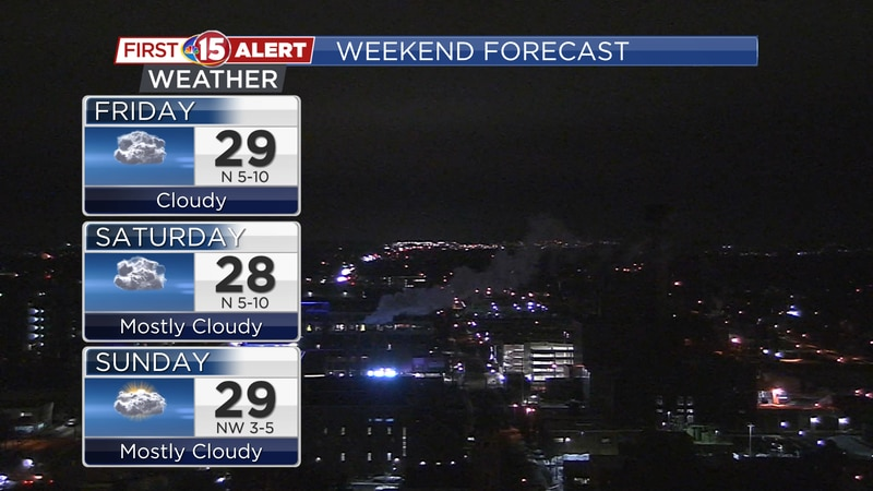 Mostly cloudy skies with highs in the upper 20s through the weekend.
