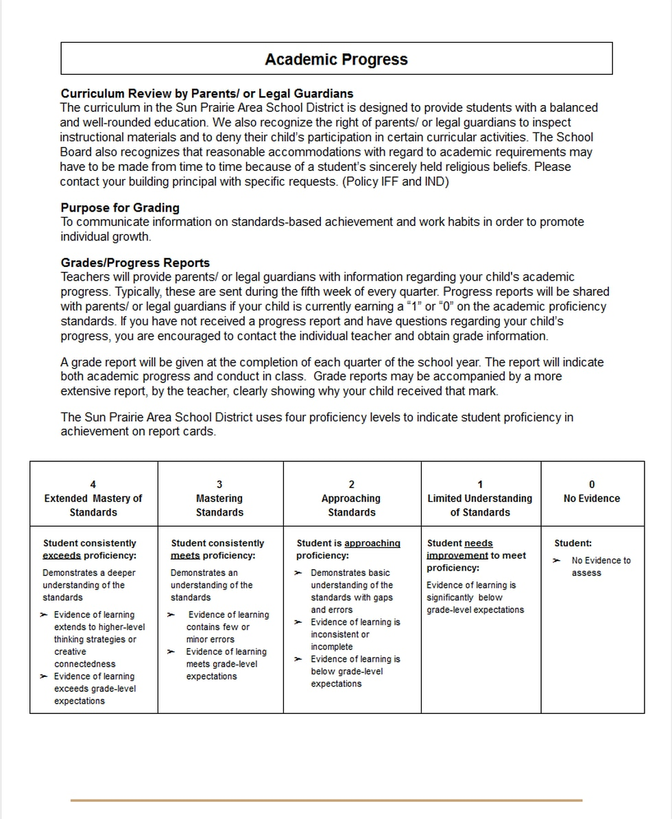 This is a page from the Patrick Marsh Middle School's handbook.  It shows the  rubric for grades.