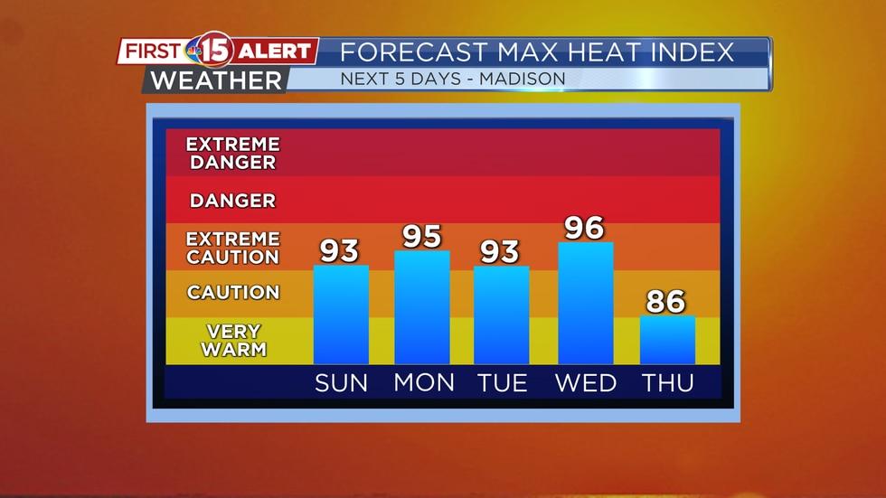 First Alert - Borderline dangerous heat will be possible this week