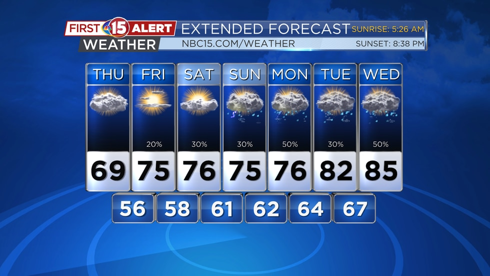Cloudy and cool conditions are expected today. Warmer temperatures and increasing rain chances...