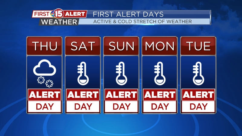 Five of the next seven days are First Alert Weather Days.