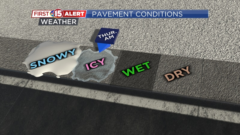 Wet pavement could freeze over by the morning hours.