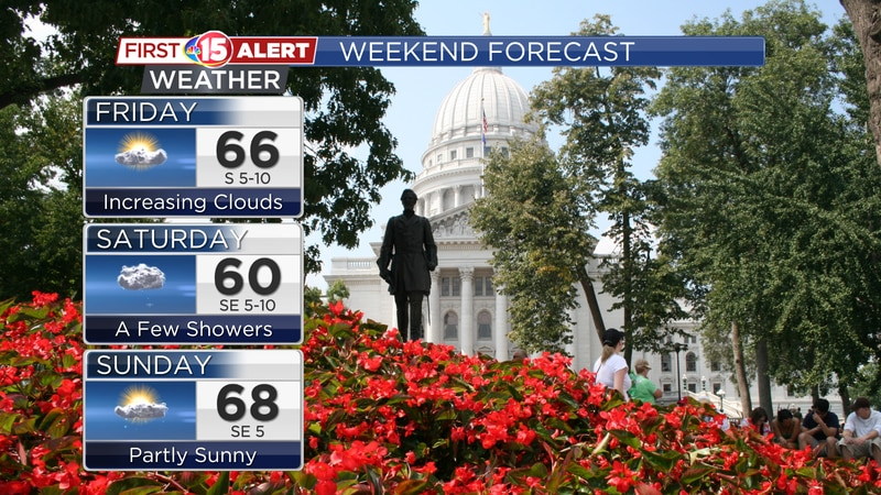 Many are hoping for rain this weekend! A few showers may brush by late Friday into Saturday. A...