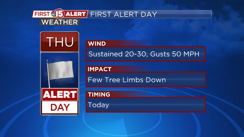Today is a First Alert Weather Day due to strong wind and gusty conditions.
