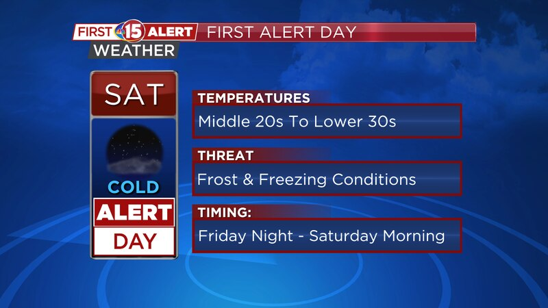 Temperatures tumble into the 20s and 30s overnight. Widespread frost & freeze conditions are...
