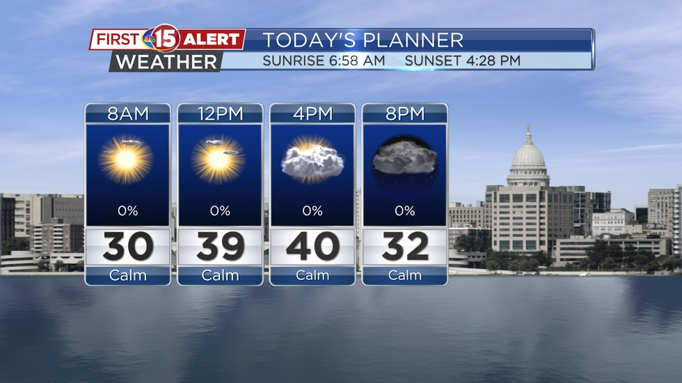Today's Planner