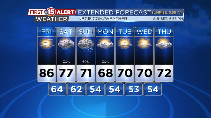 Highs will be in the middle 80s today. Some scattered showers are expected during the weekend.