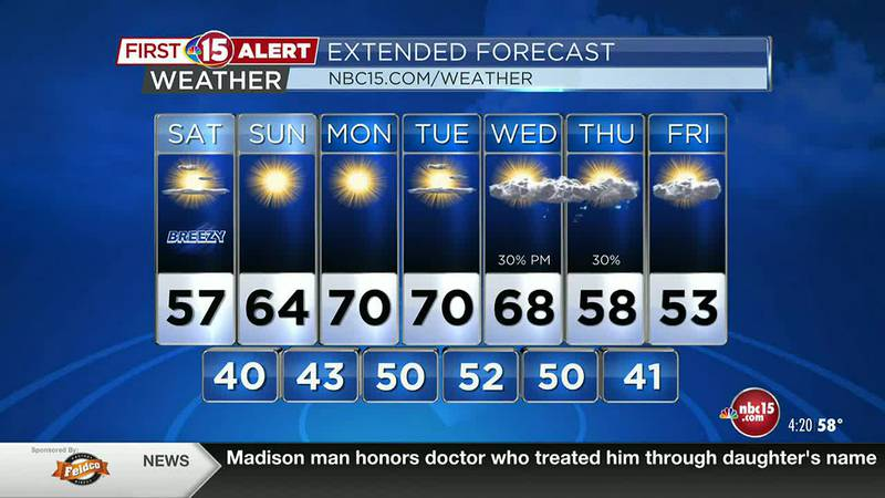 Friday Extended Forecast