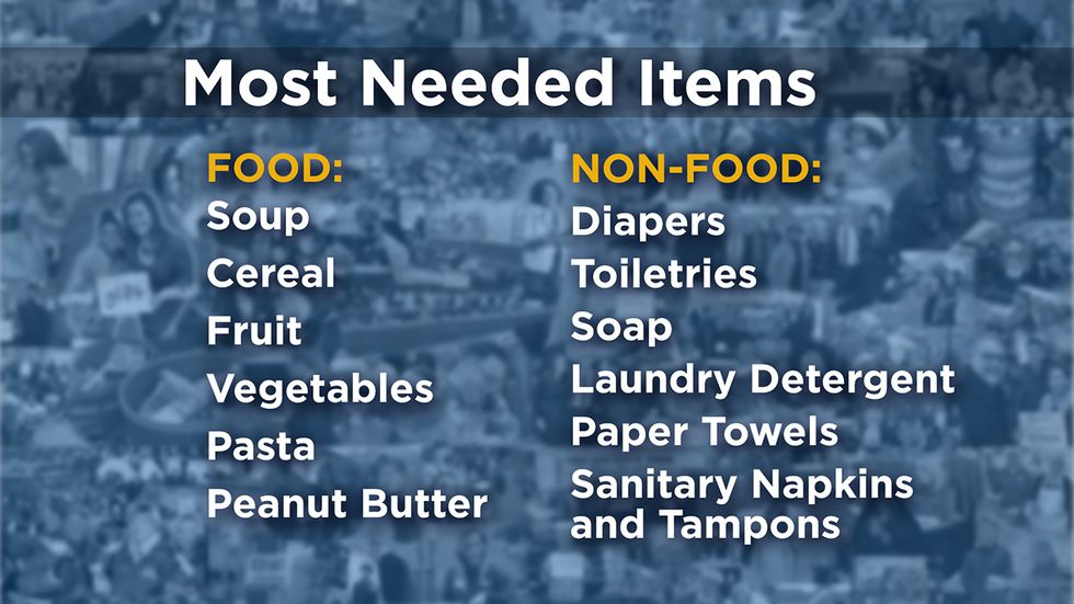 A list of the most needed items at Second Harvest Foodbank of Southern Wisconsin.