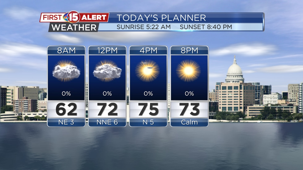 Friday's Hour-By-Hour Forecast