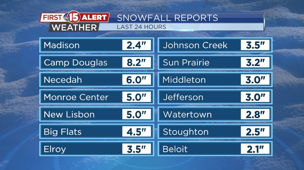 Sunday's Snowfall Reports