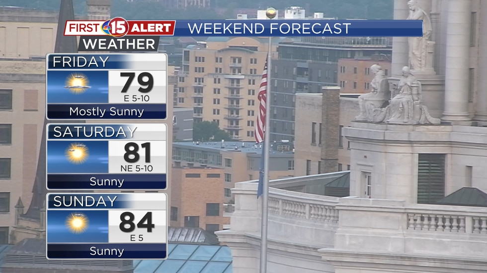Sunshine, pleasant temperatures, low humidity and light winds are expected through the weekend.