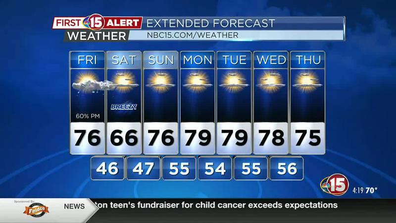 Thursday Extended Forecast