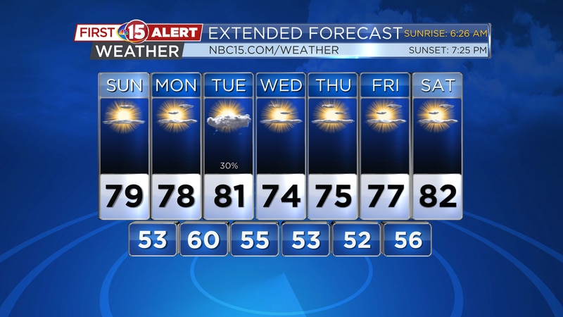Lots of sunshine is expected over the next couple days. Temperatures will be a little above...