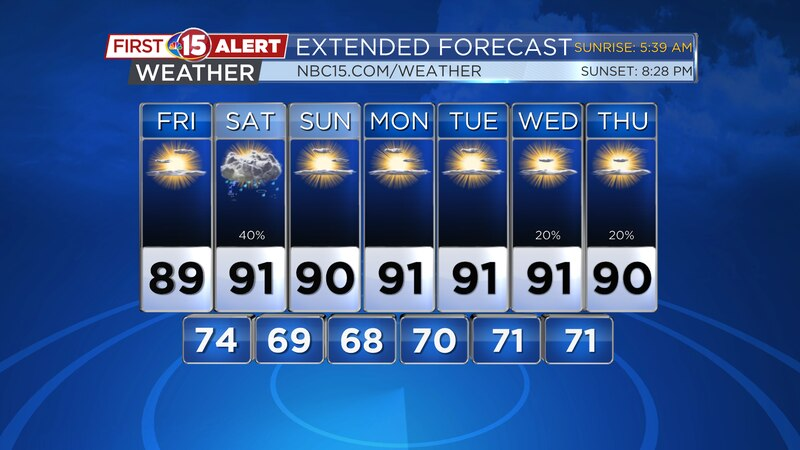 Very warm conditions are expected through the weekend and into next week. Highs will be near 90...