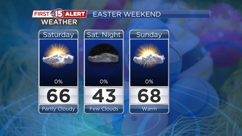 Highs climb close to 70°F on Easter Sunday!