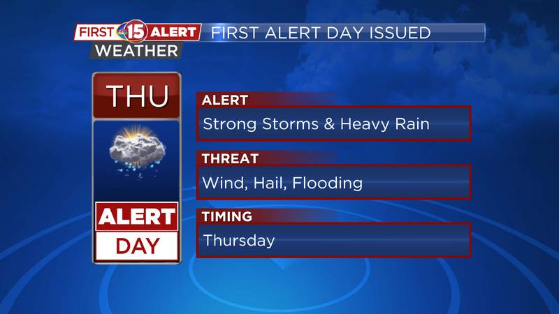 Strong to severe storms and a chance of flooding Thursday.