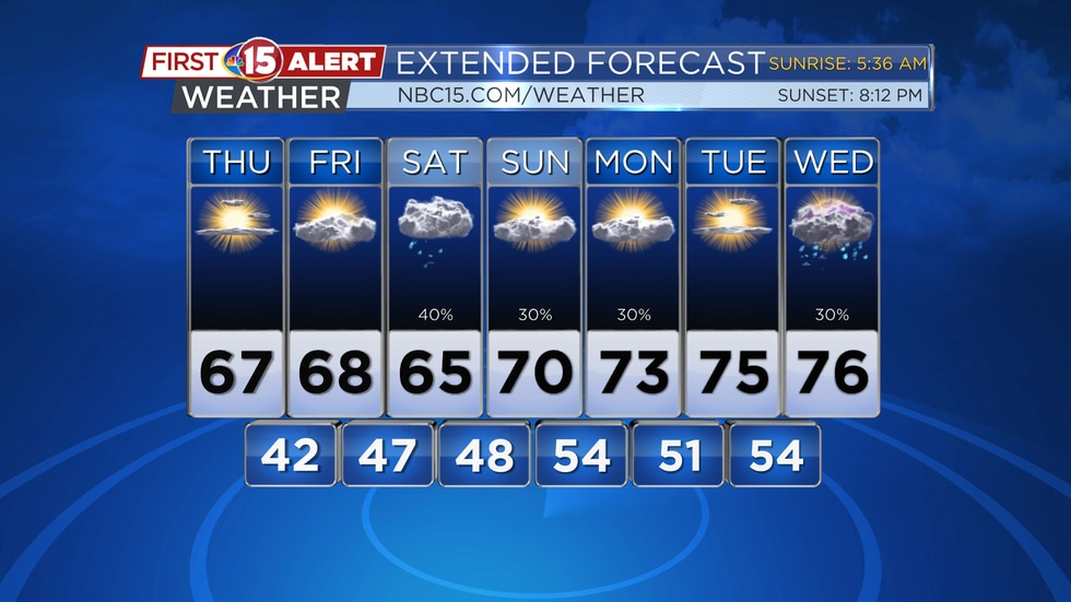 A warming trend is on the way over the next seven days. Highs will reach the 70s by early next...