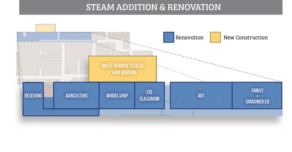 A diagram of the addition to New Glarus High School classrooms, focusing on trades and STEAM...