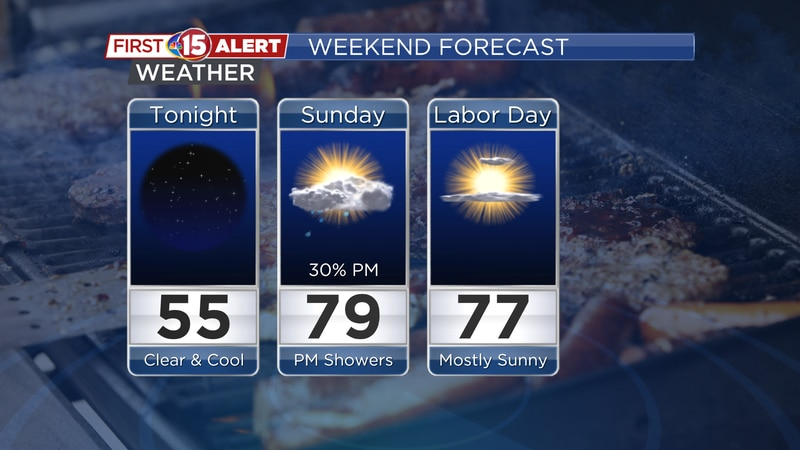 A few passing showers may move by Sunday evening. Otherwise, the holiday weekend looks sunny &...
