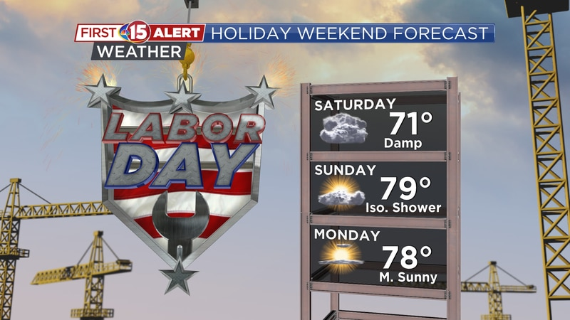 Gloomy Saturday with sunshine returning later this weekend.